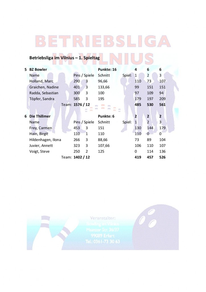 Ergebnisse-1-Spieltag-WZ-page-002