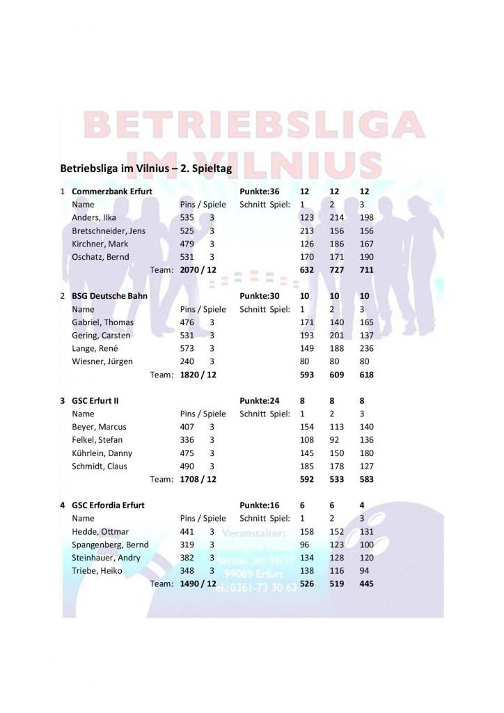 Ergebnisse-2-Spieltag-Version1-page-001