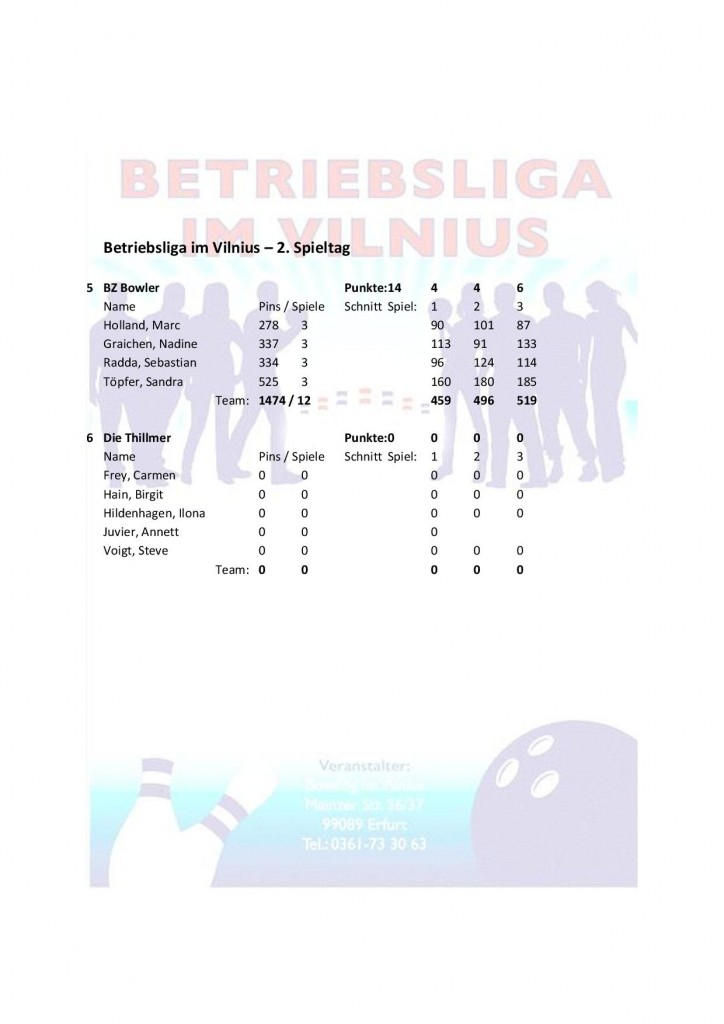 Ergebnisse-2-Spieltag-Version1-page-002